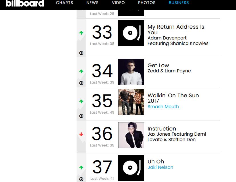 Adam Davenport Billboard Chart