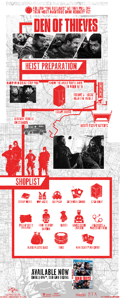 Den of Thieves Infographic